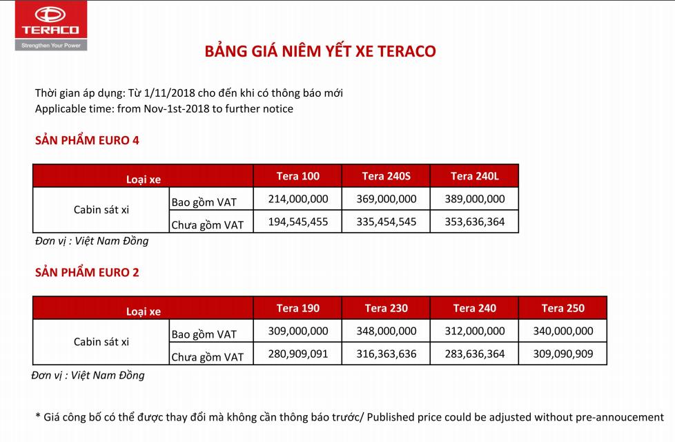 Bảng giá xe tải Teraco, Tera 100 990 kg, Tera 190 1.9 tấn, Tera 230, Tera 240, Tera 250